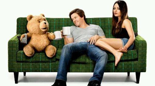 Crítica de Ted.