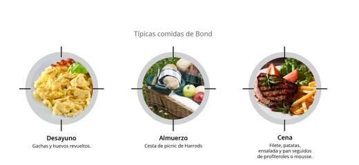 come-como-el-agente-007-james-bond